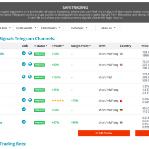 Safetrading-the Cryptocurrency Listing Platform