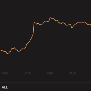 Análisis de precios de IOTA, Dash, Chainlink: 25 de septiembre