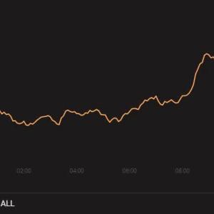 Análisis de precios de Chainlink, Tezos, VeChain: 21 de octubre