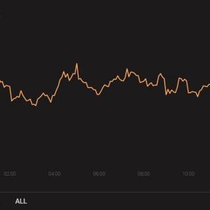 Tezos, Chainlink, Hedera Hashgraph Análisis de precios: 05 de junio