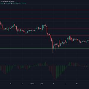 Análisis de precios de Bitcoin SV, Dash, Ethereum Classic: 15 de septiembre