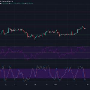 Bitcoin Cash, Synthetix, OKB Análisis de precios: 11 de octubre
