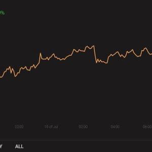 Análisis de precios de Litecoin, Zcash, Cosmos: 15 de julio
