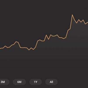 Litecoin finalmente podría ver $ 78 nuevamente
