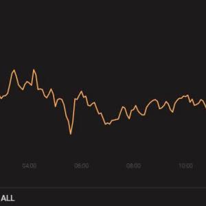 Análisis de precios de Chainlink, Cosmos, Ontology: 22 de septiembre