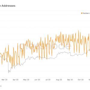 ¿Aumentará también el precio coaxial de las Opciones de Bitcoin a corto plazo?