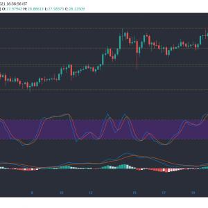 Binance Coin, Tezos, análisis de precios DASH: 20 de octubre