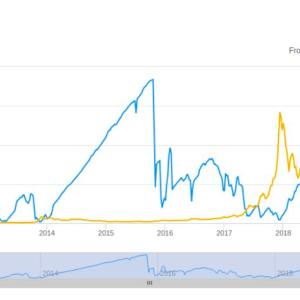 Con 6835 cajeros automáticos en todo el mundo, Bitcoin continúa siendo & # 039; refugio seguro & # 039; ¿activo?