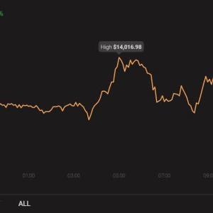 Análisis de precios de Crypto.com, Tezos, Algorand: 04 de noviembre