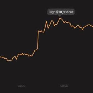 Domingo, lunes o viernes: ¿cuándo se desvía más el precio de Bitcoin?