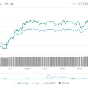 ¿Cómo está ayudando Tether a la demanda de Bitcoin?