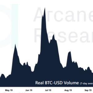 Volumen de Bitcoin, la volatilidad finalmente encuentra impulso después de los mínimos de diciembre