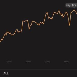 Análisis de precios de Litecoin, IOTA, VeChain: 23 de octubre