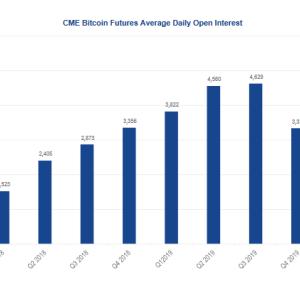 La lenta adopción de Bitcoin puede verse compensada por credenciales crecientes como inversión