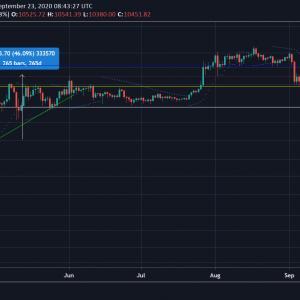 Bitcoin, Crypto.com, Maker Price Analysis: 23 de septiembre
