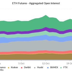 ¿Ethereum podrá seguir el ritmo de la recuperación de Bitcoin?