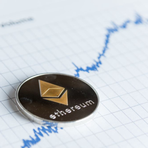 Ethereum Recovers 15% Within Minutes, is it Demonstrating Oversold Conditions?