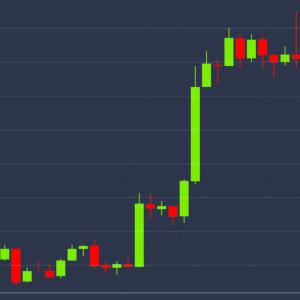 Market Wrap: Bullish Traders Push Bitcoin Over $9,100, Returning to Halving Levels