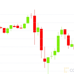 Market Wrap: Bitcoin Falls to $18.1K as Correlation to Ether Picks Up