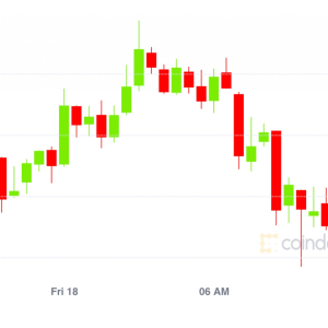 Market Wrap: Bitcoin Tests $11K; Uniswap Passes $1.5B Locked