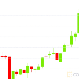 Market Wrap: Bitcoin Retests $10.8K; Total Value Locked in DeFi Hits $11B