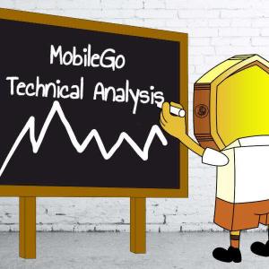 MGO MobileGo Technical analysis
