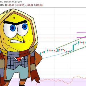 Litecoin Price Analysis, 13th June: LTC Bulls Getting Stronger