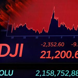 Wall Street Update: US benchmark indices DOW (US30) & SPX (US500), Nasdaq open much lower