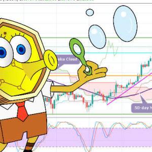 Bitcoin Price Analysis, 17th June: BTC Bulls Aiming $10,000