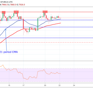 Bitcoin Price Analysis: BTC/USD Expected to Break Down $7,812 Price Level