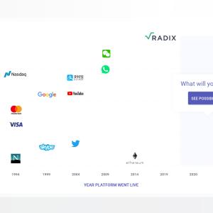 1 Million Transaction Per Second – Radix DLT breaks the transaction speed record for a decentralized ledger