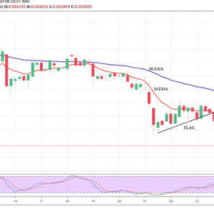 TRON (TRX) Price Analysis – March 14