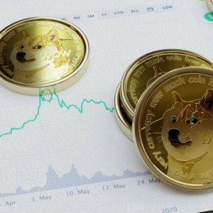 Dogecoin Co-Creator Regrets Not Becoming a $DOGE HODLer Back in 2014