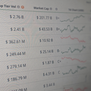 Crypto Market Update: Binance Coin ($BNB), Neo ($NEO), VeChain ($VET)