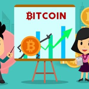 Bitcoin is Bullish; Is this a Bull Trap Again?