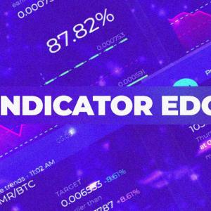Cindicator Edge hybrid analytical web app launched