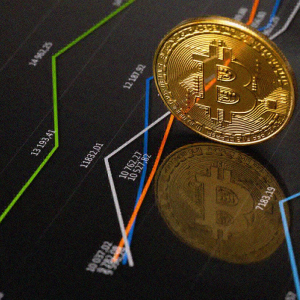 Bitcoin price movement is unpredictable amidst COVID-19?