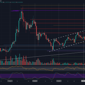 Chainlink Price Analysis: LINK Marines Recharge Following 6% Daily Surge, What's Next?