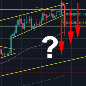 Bitcoin Just Plunged $700 Upon Reaching The MA-200: Healthy Correction or Reason To Panic? Price Analysis & Overview