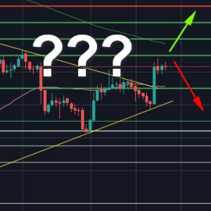 Bitcoin Price Analysis: BTC Soars $600 In Just a Few Hours, Are The Bulls Back?