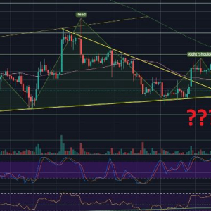 This Is Bitcoin's Last Chance Before Plunging To $7000 – Bitcoin Price Analysis & Overview