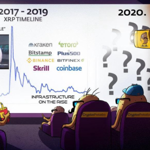 2 Years Since The Bitcoin Bubble: How Easy Is to Buy Cryptocurrencies Compared to 2017?