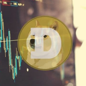 Dogecoin Price Analysis: DOGE Surges 20% in a Day, Trading at Its Highest Point Since Mid February - blockcrypto.io