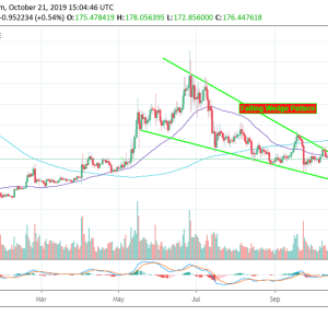 EOS Reaches Crucial Juncture, Price Action Suggests Upside Break
