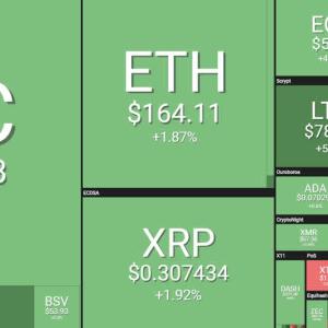 Crypto Market Cap Hits New 2019 High As Bitcoin Surges Towards $6,000