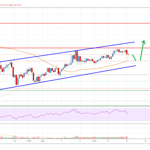EOS Price Analysis: Bears In Action, More Losses Likely
