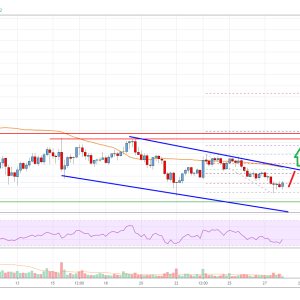 Litecoin (LTC) Price Analysis: Approaching Next Crucial Breakout
