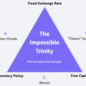 Debunking Common Bitcoin Myths