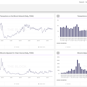 Introducing The Block Data Dashboard: A comprehensive picture of the digital asset market
