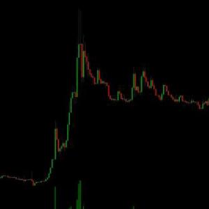 Flash Crash Sends Mid-Cap Crypto to Zero